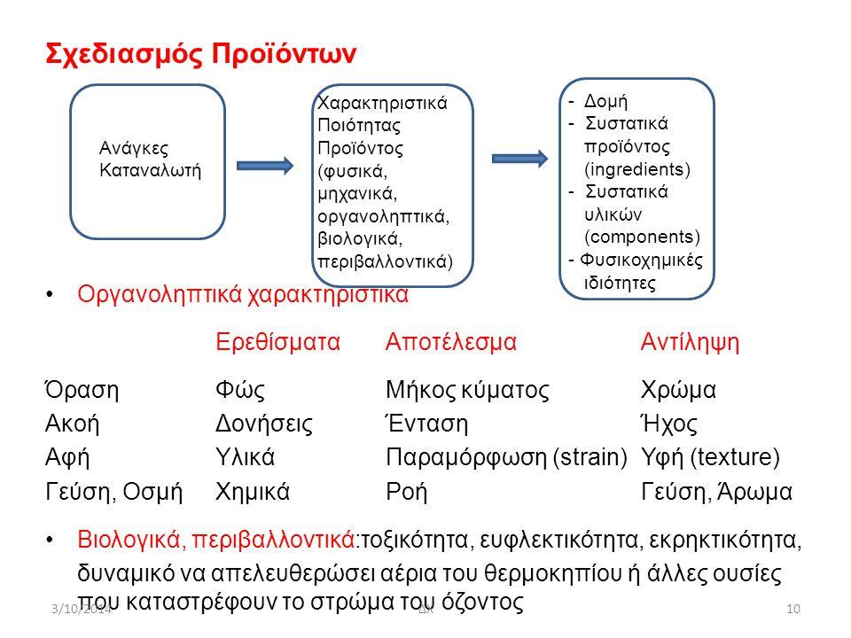 Σχεδιασμός Προϊόντων Oργανοληπτικά χαρακτηριστικά
