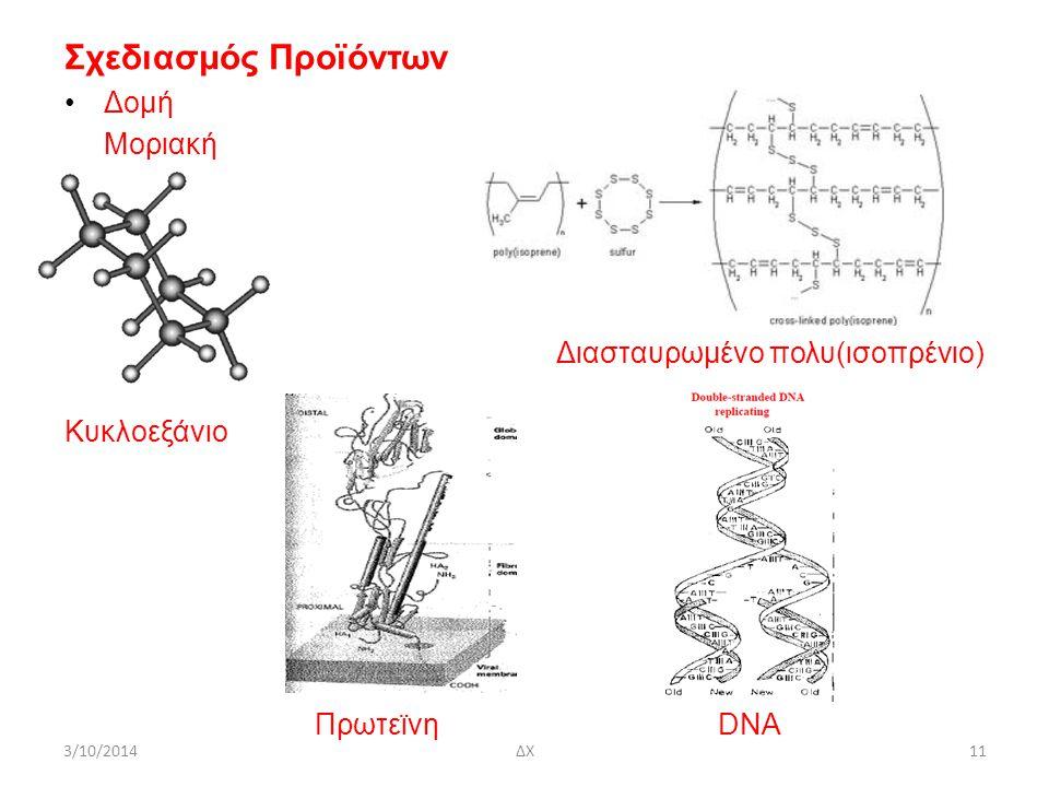 Σχεδιασμός Προϊόντων Δομή Μοριακή Διασταυρωμένο πολυ(ισοπρένιο)