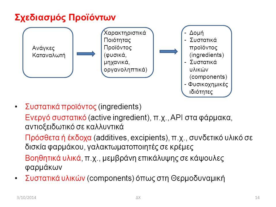 Σχεδιασμός Προϊόντων Συστατικά προϊόντος (ingredients)