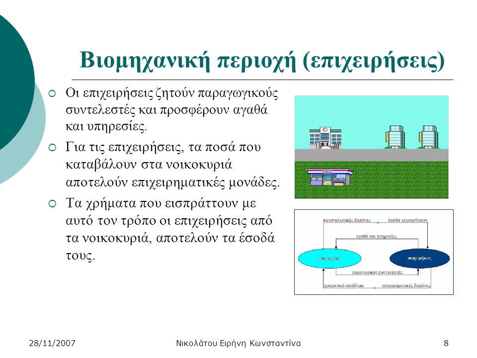 Βιομηχανική περιοχή (επιχειρήσεις)