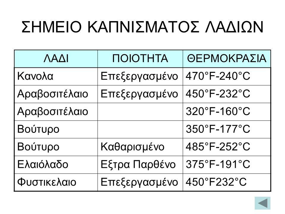 ΣΗΜΕΙΟ ΚΑΠΝΙΣΜΑΤΟΣ ΛΑΔΙΩΝ