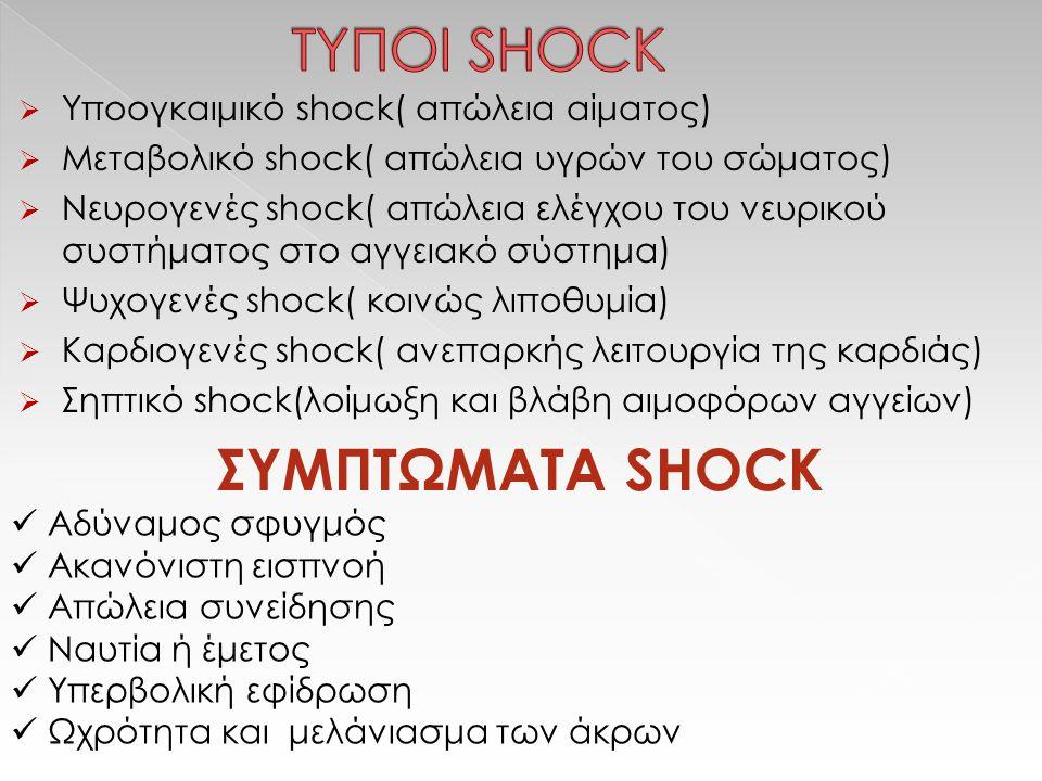 ΤΥΠΟΙ SHOCK Υποογκαιμικό shock( απώλεια αίματος)