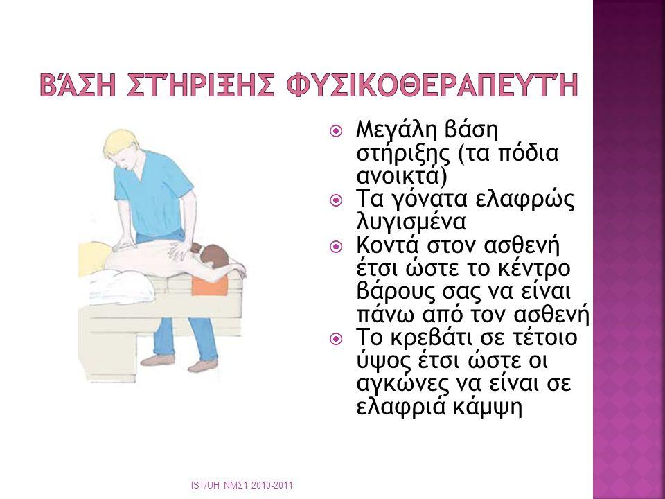 Βάση στήριξης φυσικοθεραπευτή