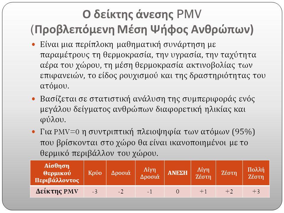 Ο δείκτης άνεσης PMV (Προβλεπόμενη Μέση Ψήφος Ανθρώπων)