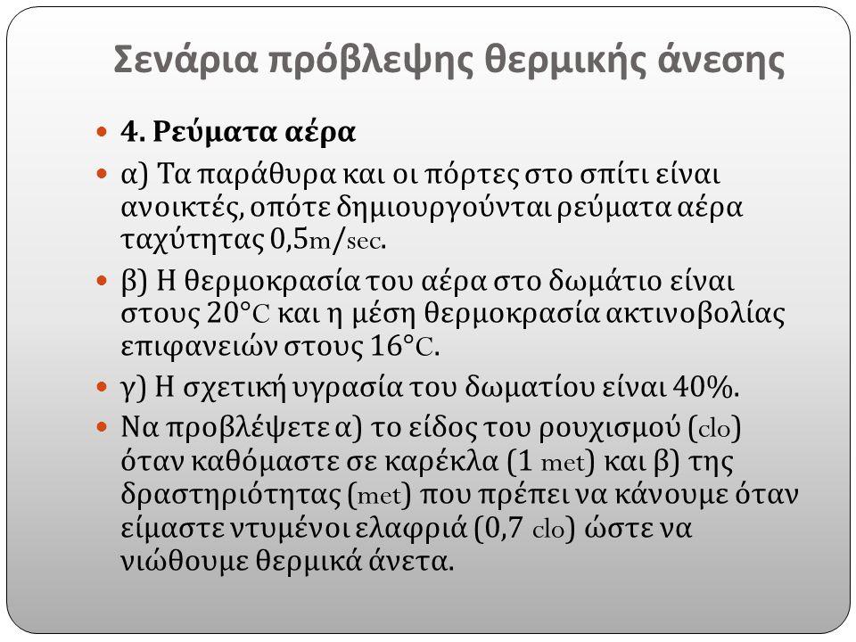 Σενάρια πρόβλεψης θερμικής άνεσης