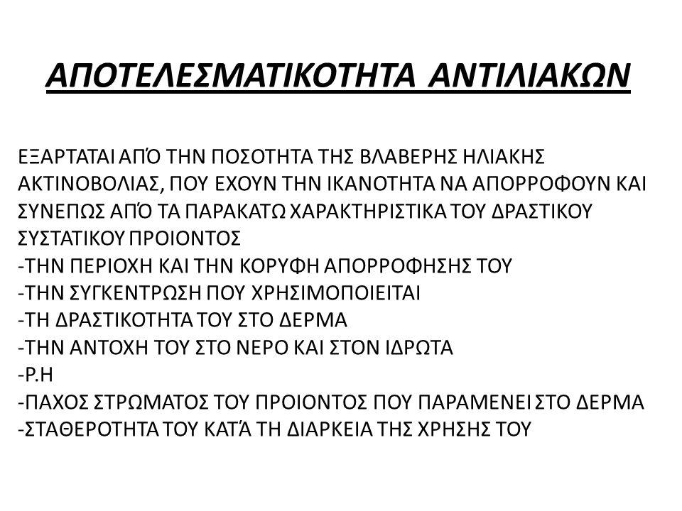 ΑΠΟΤΕΛΕΣΜΑΤΙΚΟΤΗΤΑ ΑΝΤΙΛΙΑΚΩΝ