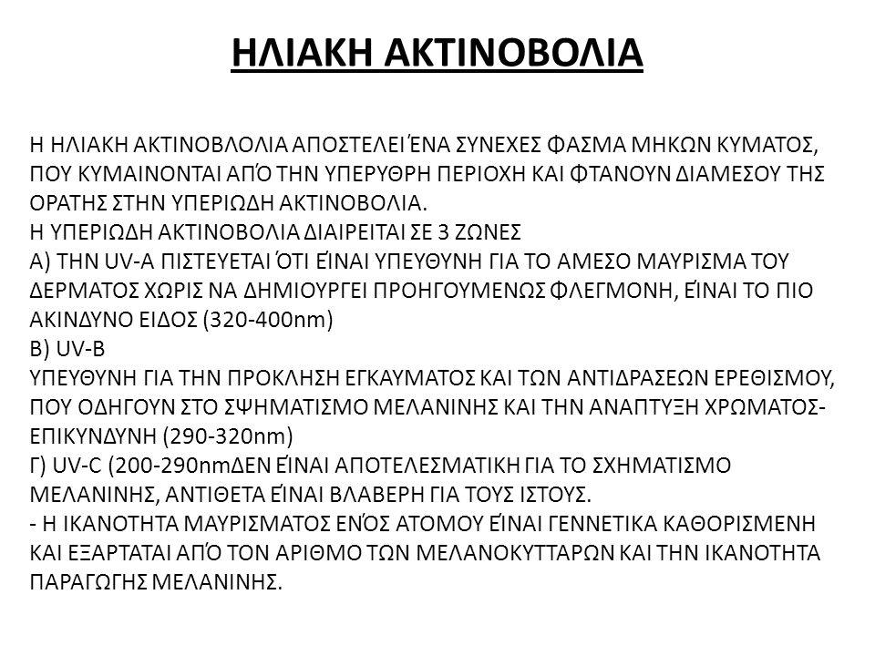 ΗΛΙΑΚΗ ΑΚΤΙΝΟΒΟΛΙΑ