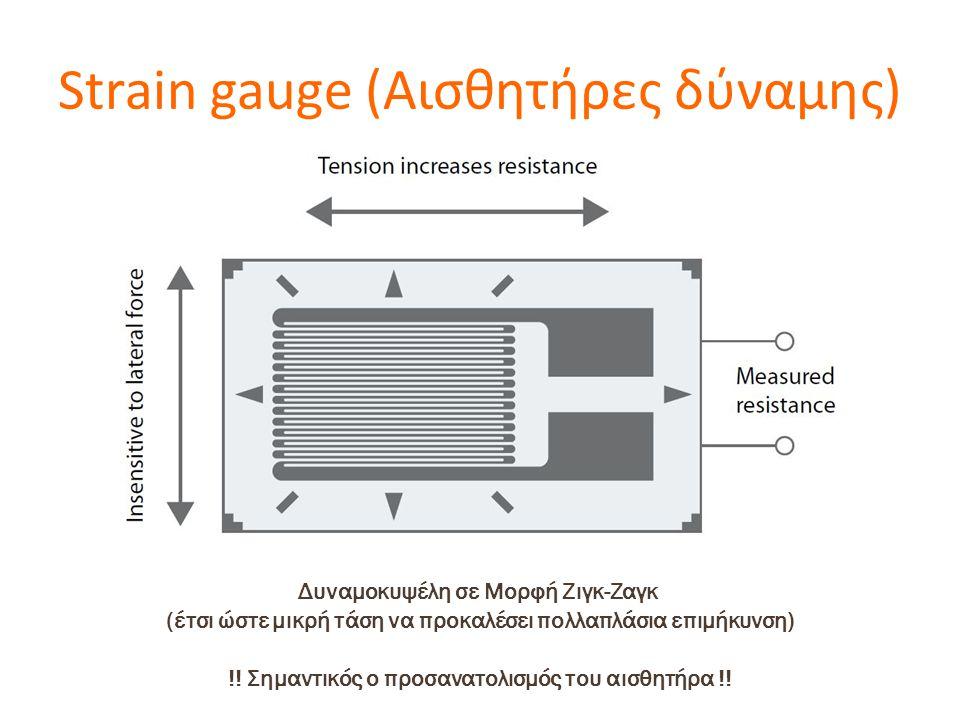 Strain gauge (Αισθητήρες δύναμης)