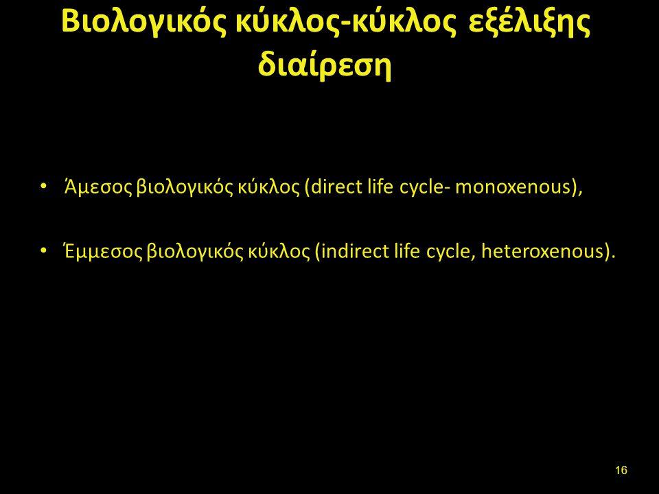 Μονοξενιστικό είδος (monoxenous species, one-host)