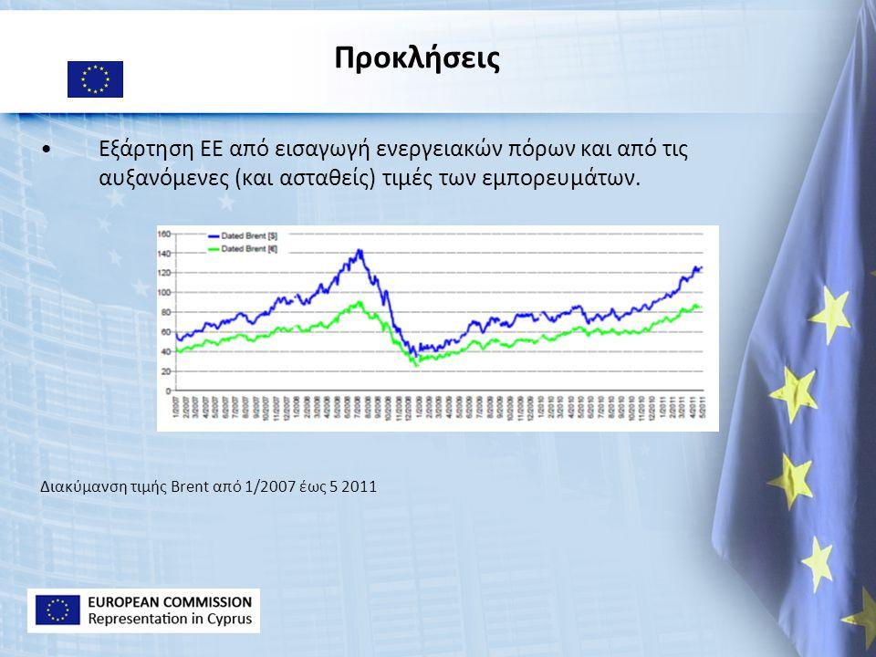 Προκλήσεις Εξάρτηση ΕΕ από εισαγωγή ενεργειακών πόρων και από τις αυξανόμενες (και ασταθείς) τιμές των εμπορευμάτων.