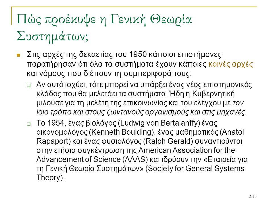 Πώς προέκυψε η Γενική Θεωρία Συστημάτων;