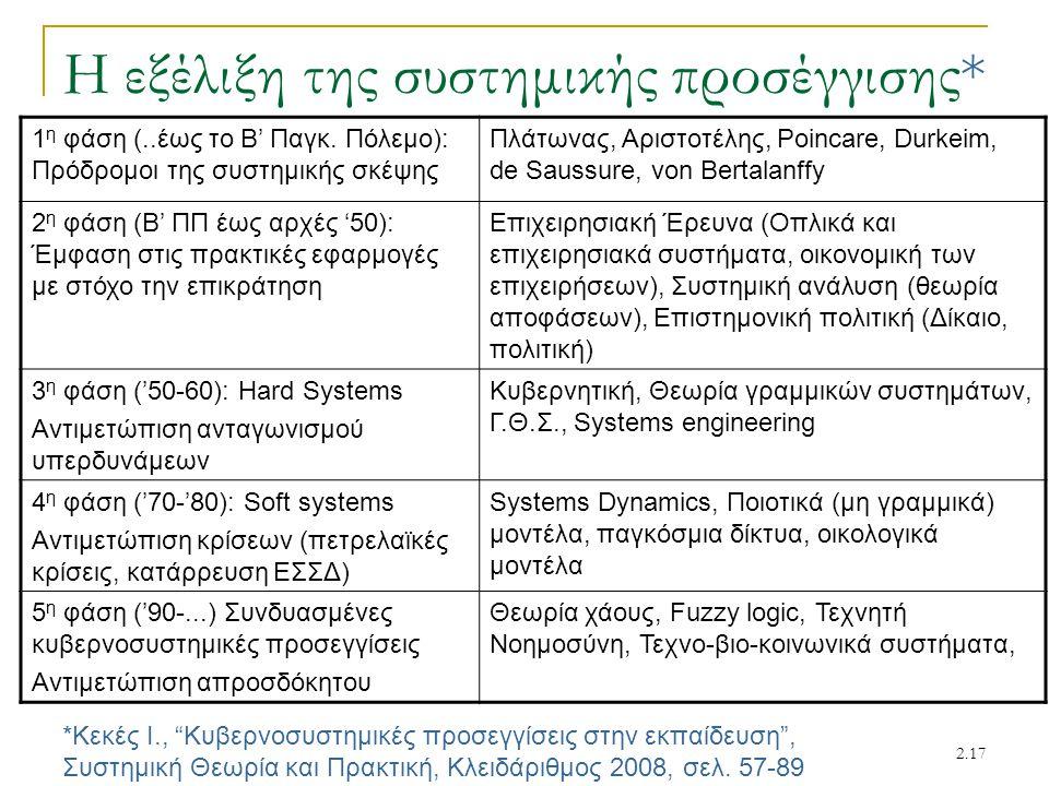 Η εξέλιξη της συστημικής προσέγγισης*