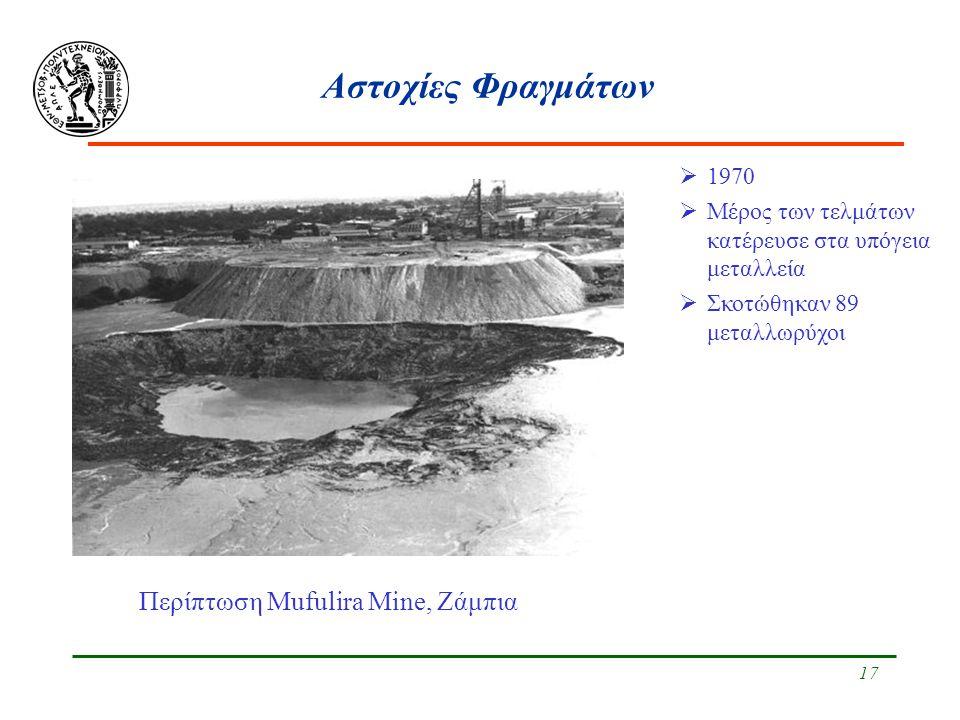 Περίπτωση Mufulira Mine, Ζάμπια