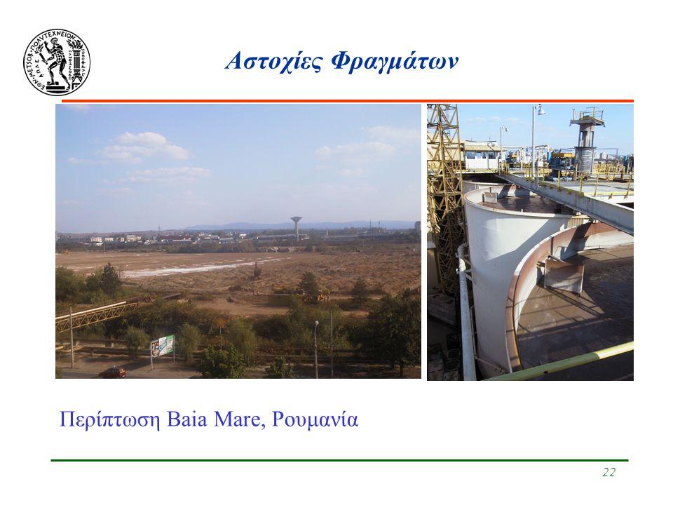 Περίπτωση Baia Mare, Ρουμανία