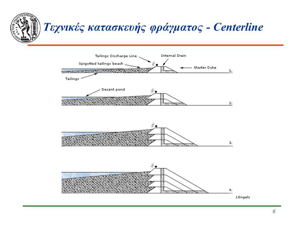Τεχνικές κατασκευής φράγματος - Centerline