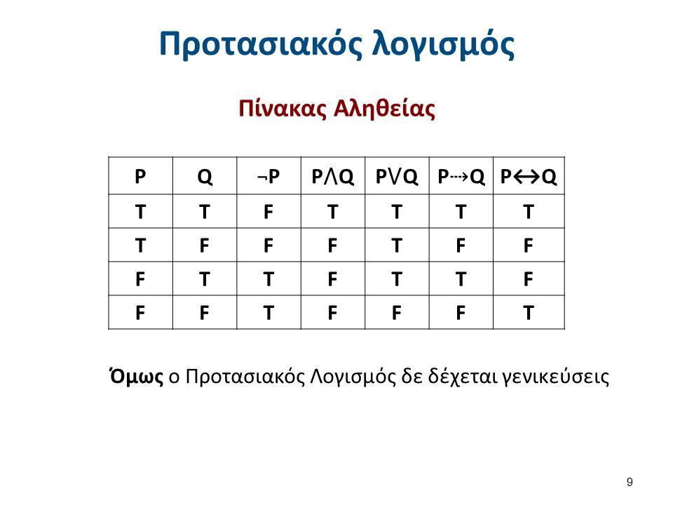 Κατηγορηματικός λογισμός (predicate calculus) (1 από 3)