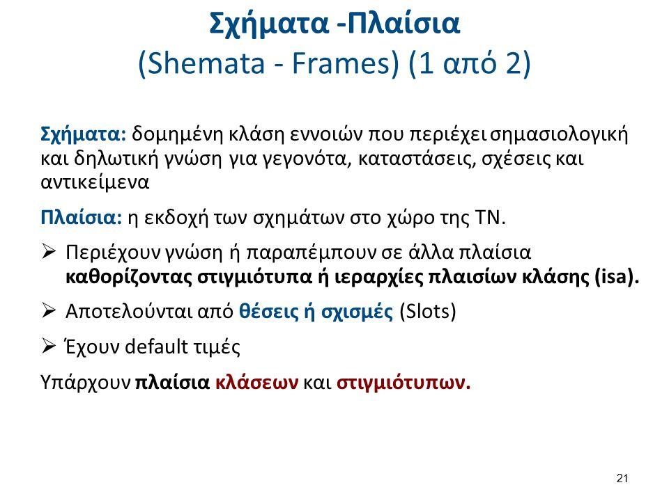 Σχήματα -Πλαίσια (Shemata - Frames) (2 από 2)