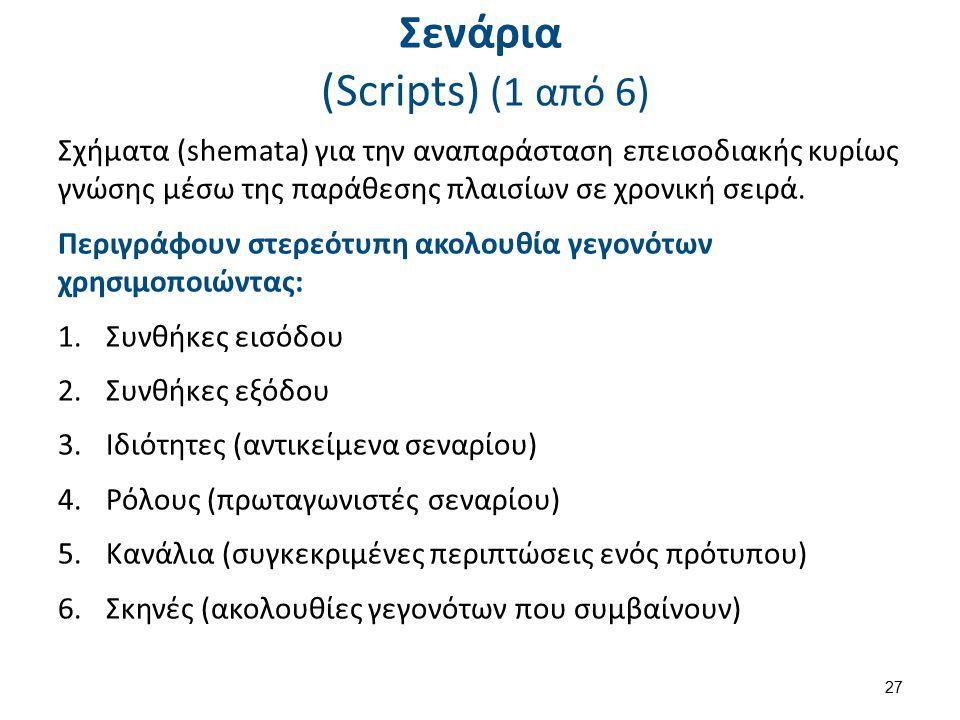 Σενάρια (Scripts) (2 από 6)