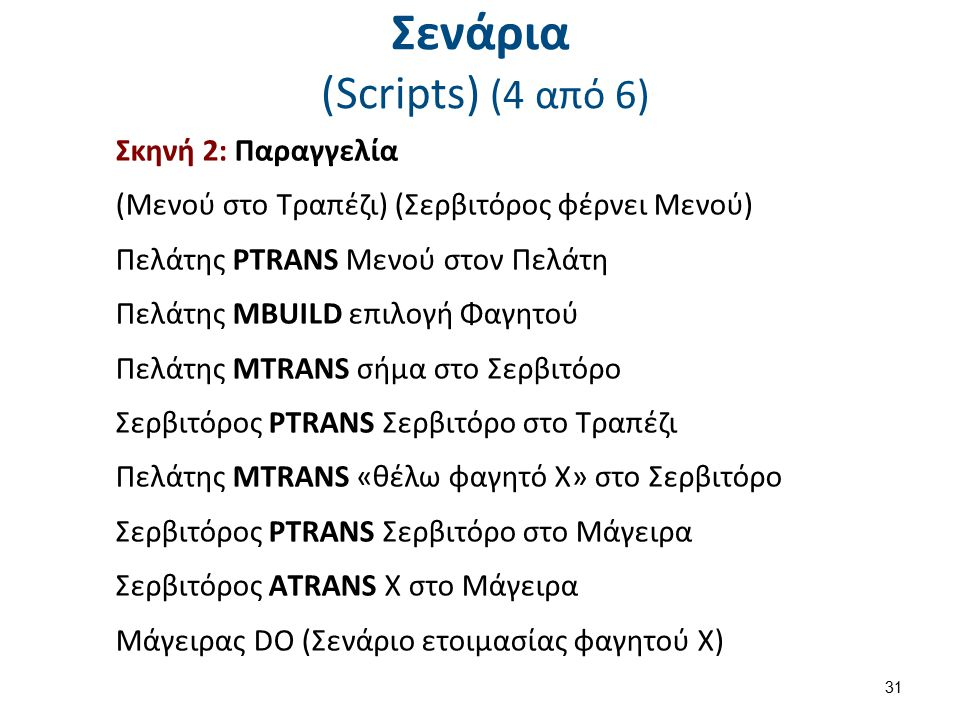 Σενάρια (Scripts) (5 από 6)