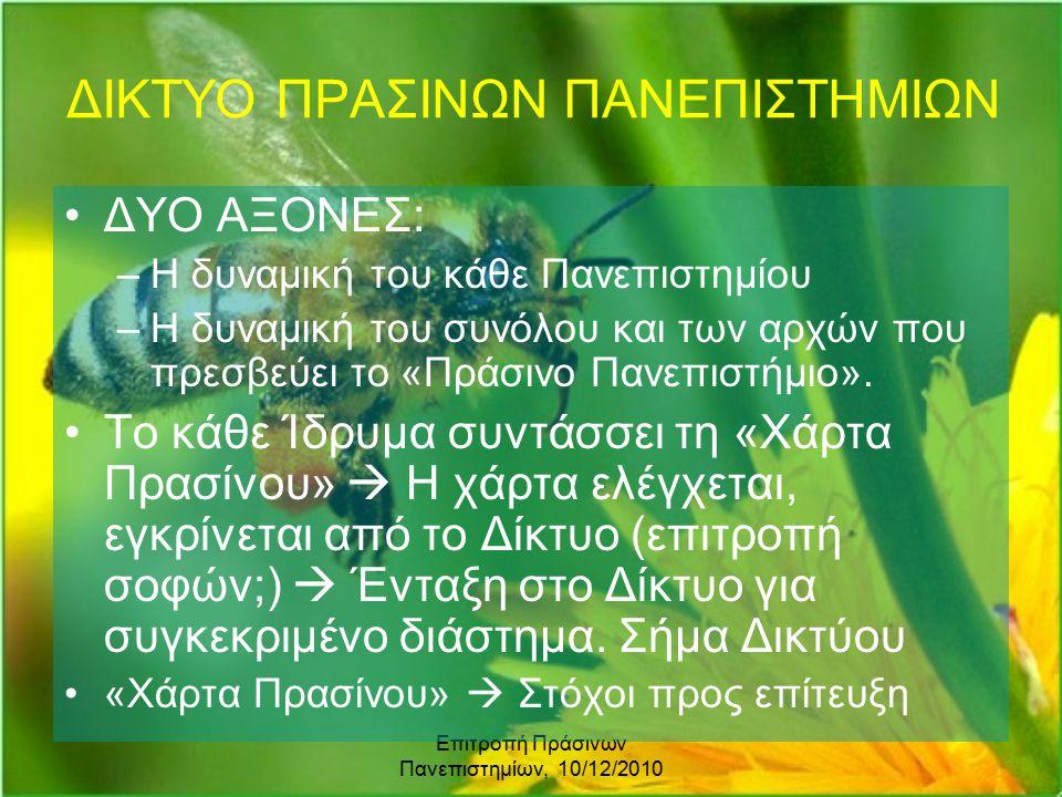 ΔΙΚΤΥΟ ΠΡΑΣΙΝΩΝ ΠΑΝΕΠΙΣΤΗΜΙΩΝ