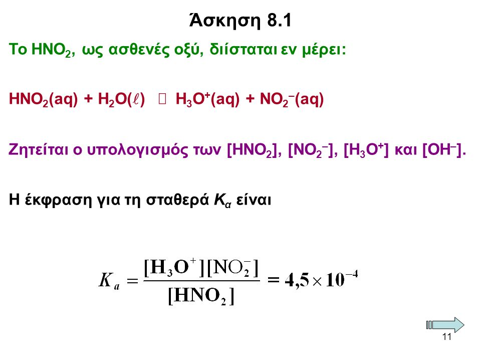 Άσκηση 8.1 Το ΗΝΟ2, ως ασθενές οξύ, διίσταται εν μέρει: