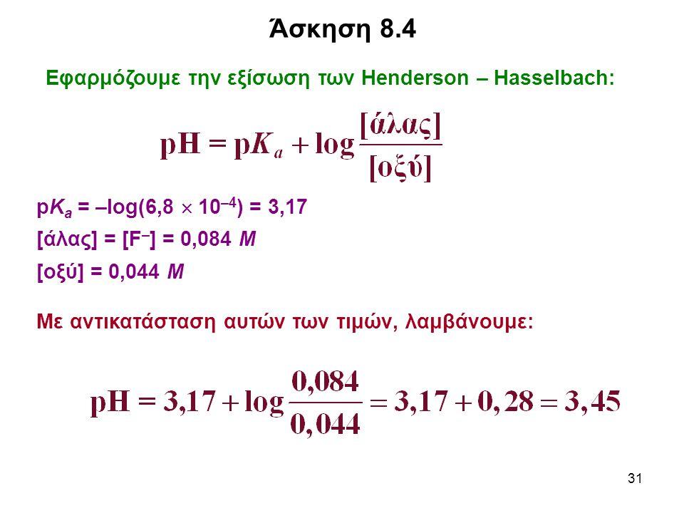 Άσκηση 8.4 Εφαρμόζουμε την εξίσωση των Henderson – Hasselbach: