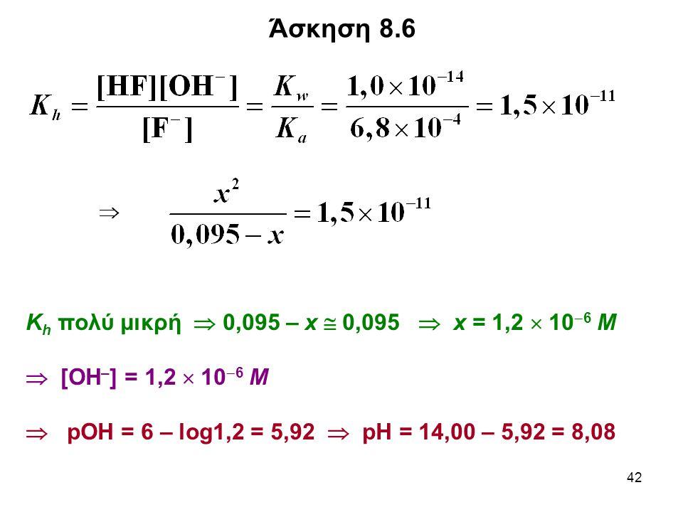 Άσκηση 8.6 Κh πολύ μικρή  0,095 – x  0,095  x = 1,2  106 Μ