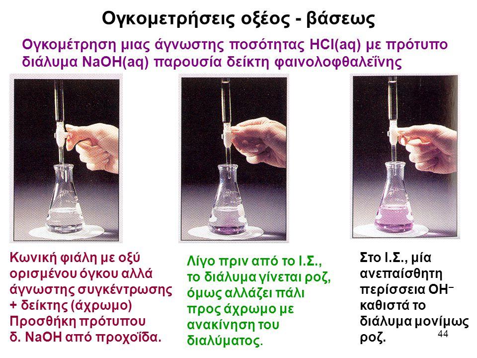 Ογκομετρήσεις οξέος - βάσεως