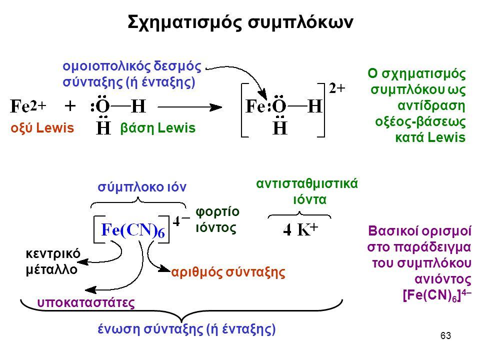 Σχηματισμός συμπλόκων