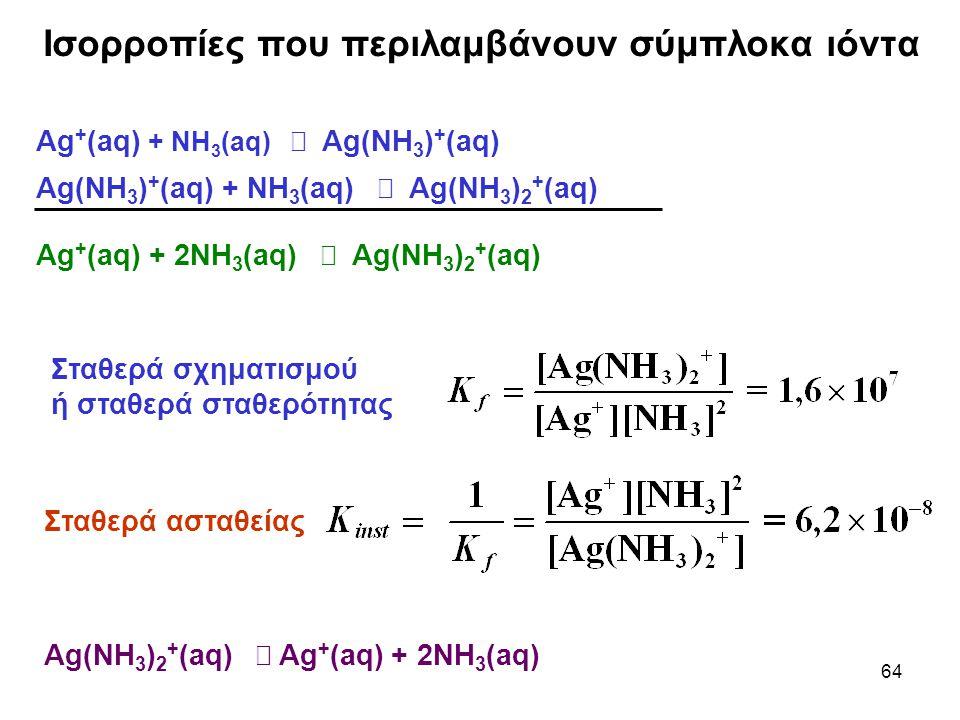 Ισορροπίες που περιλαμβάνουν σύμπλοκα ιόντα