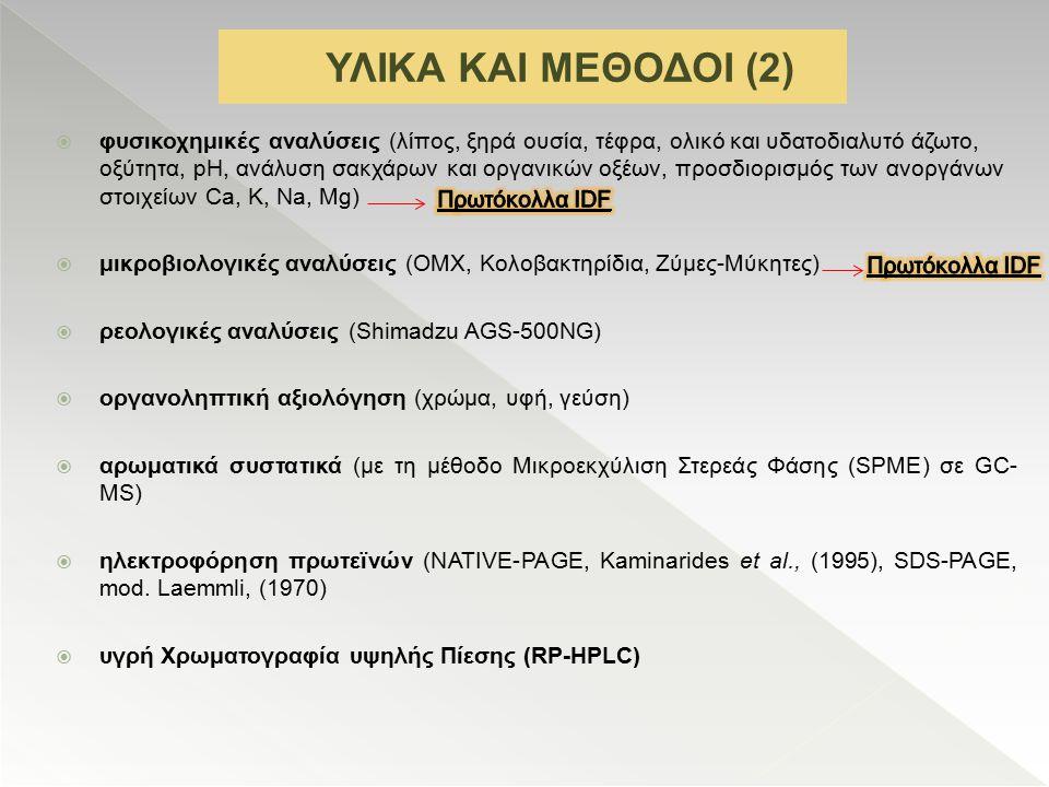 ΥΛΙΚΑ ΚΑΙ ΜΕΘΟΔΟΙ (2)