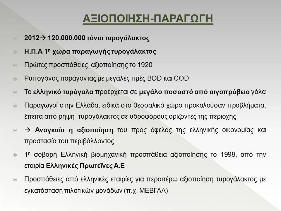 ΑΞΙΟΠΟΙΗΣΗ-ΠΑΡΑΓΩΓΗ 2012 120.000.000 τόνοι τυρογάλακτος