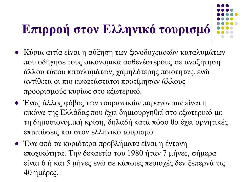 Επιρροή στον Ελληνικό τουρισμό