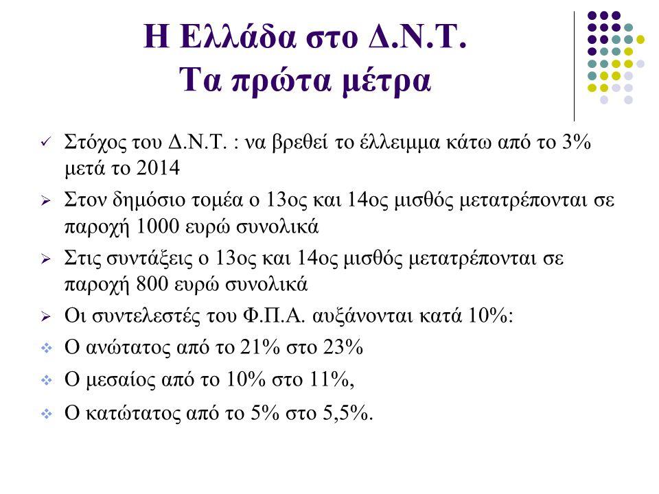 Η Ελλάδα στο Δ.Ν.Τ. Τα πρώτα μέτρα