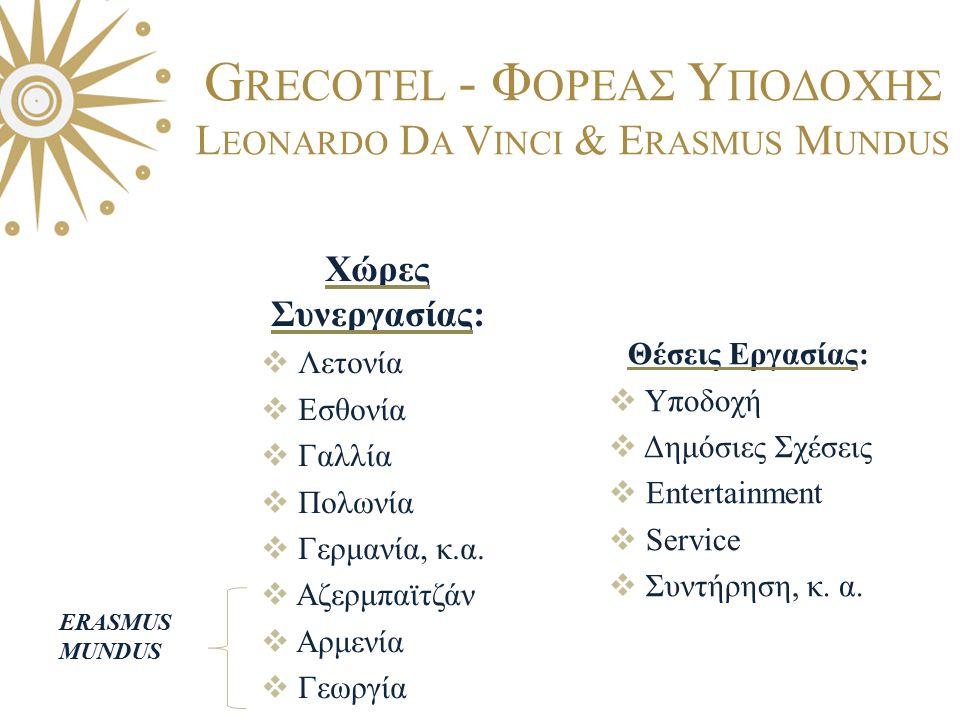 Grecotel - Φορεας Υποδοχης