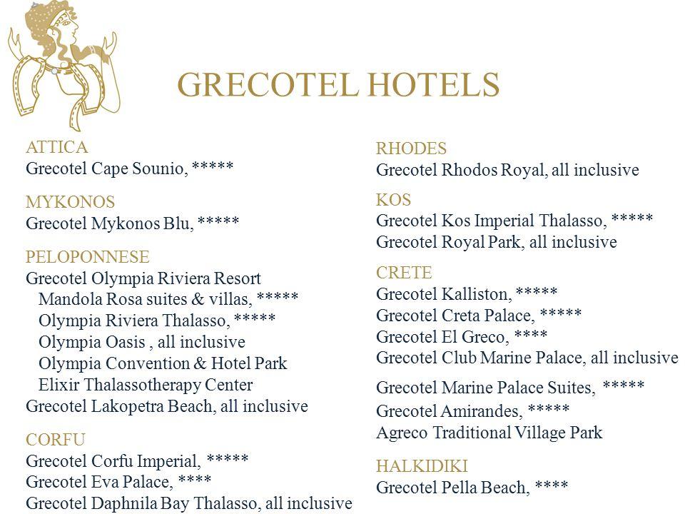 GRECOTEL HOTELS ATTICA Grecotel Cape Sounio, ***** MYKONOS