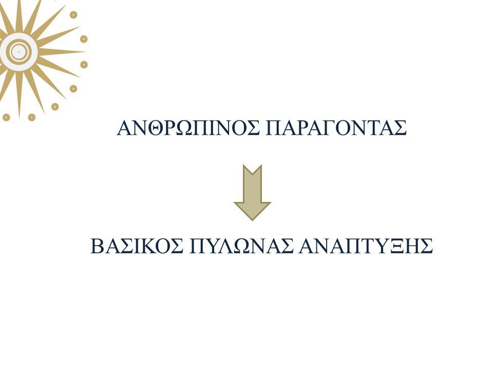 ΑΝΘΡΩΠΙΝΟΣ ΠΑΡΑΓΟΝΤΑΣ