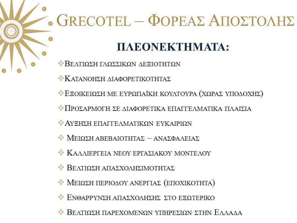 Grecotel – Φορεας Αποςτολης