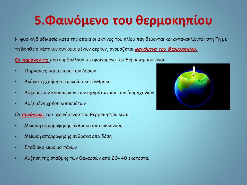 5.Φαινόμενο του θερμοκηπίου