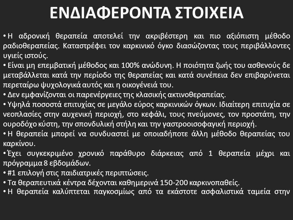ΕΝΔΙΑΦΕΡΟΝΤΑ ΣΤΟΙΧΕΙΑ