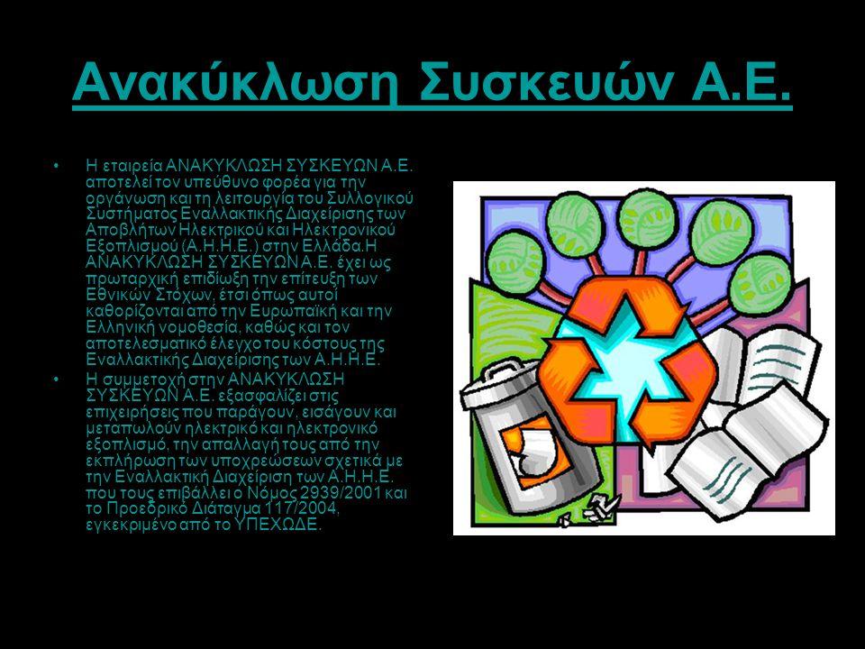Ανακύκλωση Συσκευών Α.Ε.