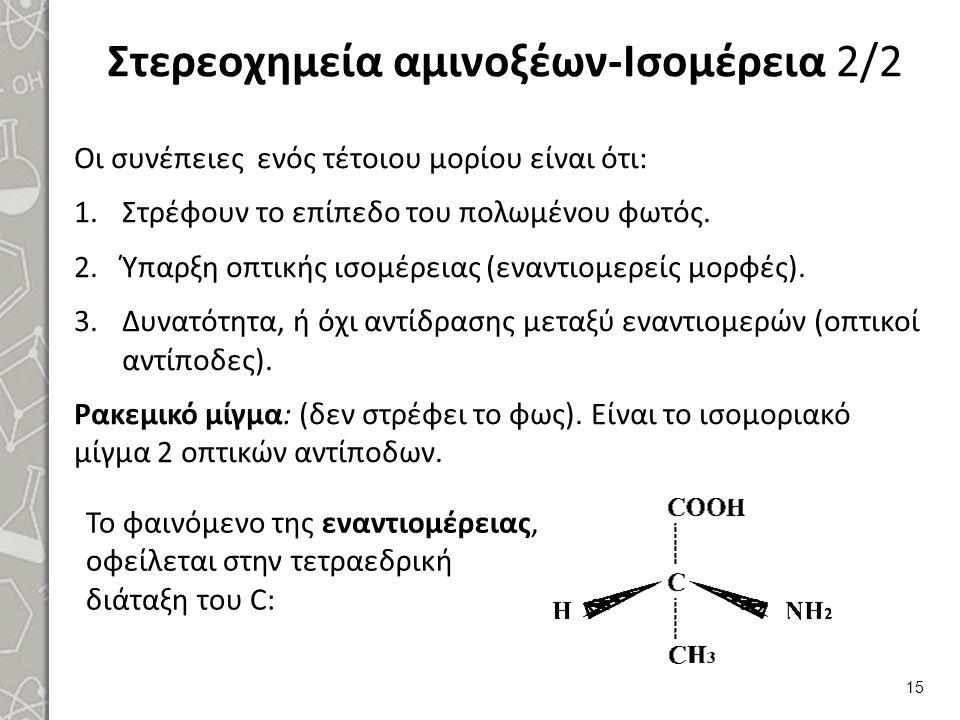 Αναπαράσταση εναντιομερών αλανίνης