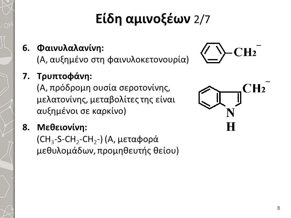Είδη αμινοξέων 3/7 ΑΟ με πολικές R (μη ιονισμένες)
