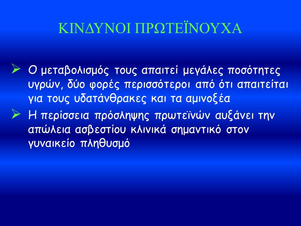 ΚΙΝΔΥΝΟΙ ΠΡΩΤΕΪΝΟΥΧΑ