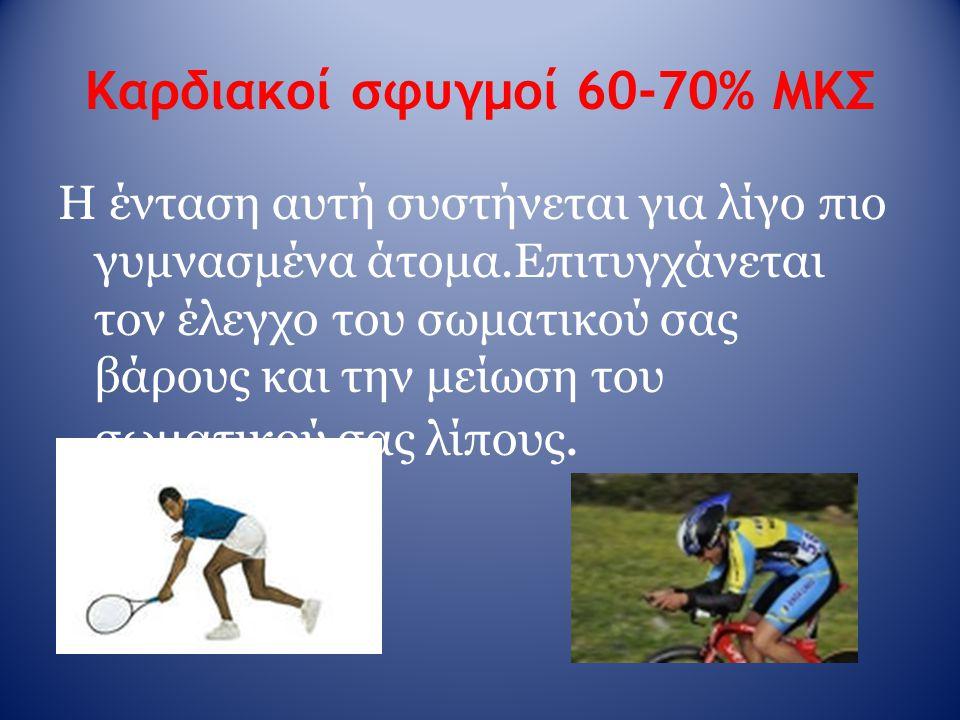Καρδιακοί σφυγμοί 60-70% ΜΚΣ