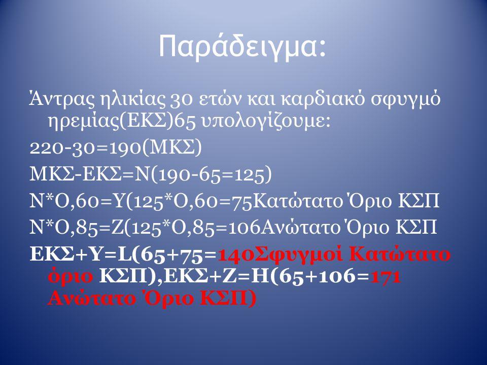 Παράδειγμα: