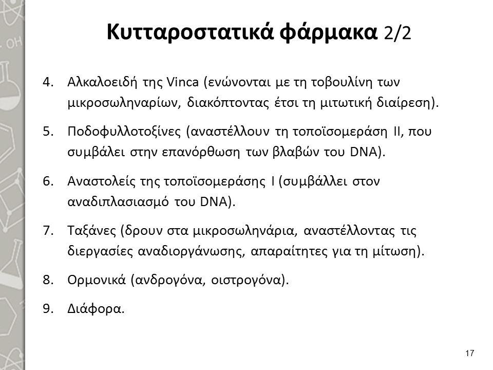 Βιοχημεία των ιών (Virus) 1/4
