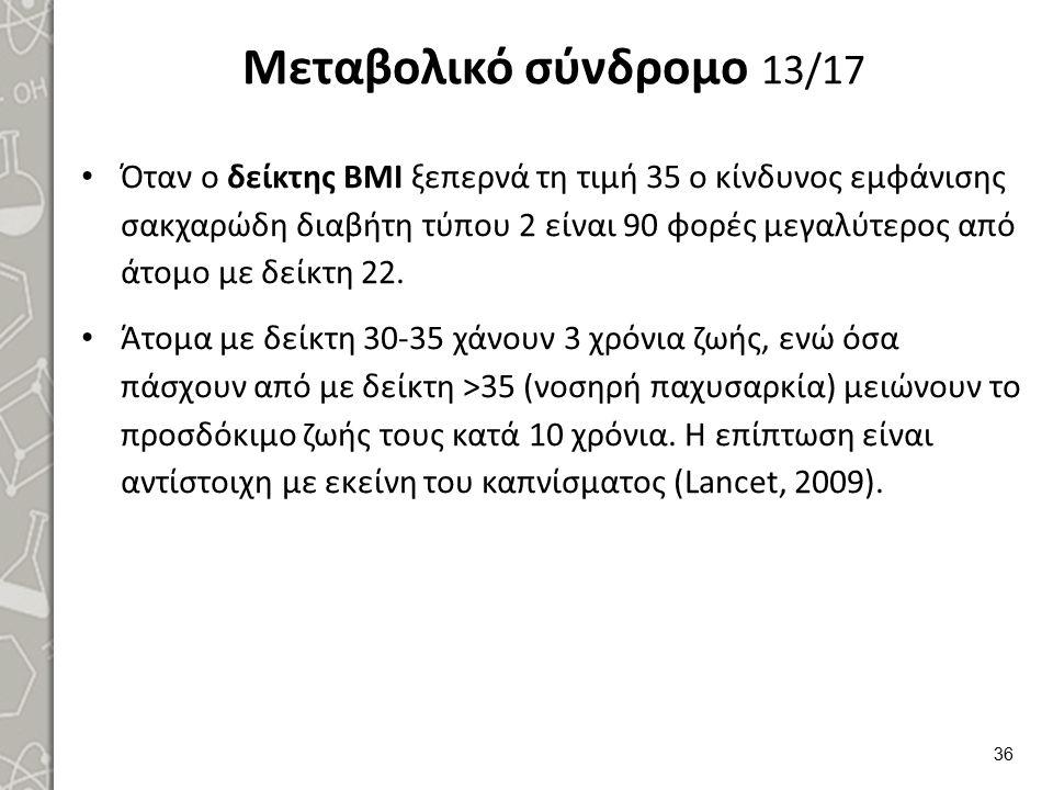 Μεταβολικό σύνδρομο 14/17 Σύμφωνα με την ATTICA STUDY, που διενεργήθηκε στην Αττική, το 20% των ενηλίκων πάσχει από Μ.Σ. με κατανομή: