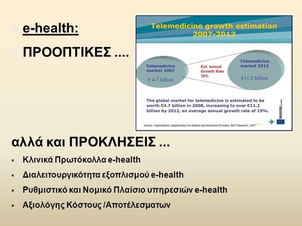 e-health: ΠΡΟΟΠΤΙΚΕΣ .... αλλά και ΠΡΟΚΛΗΣΕΙΣ ...