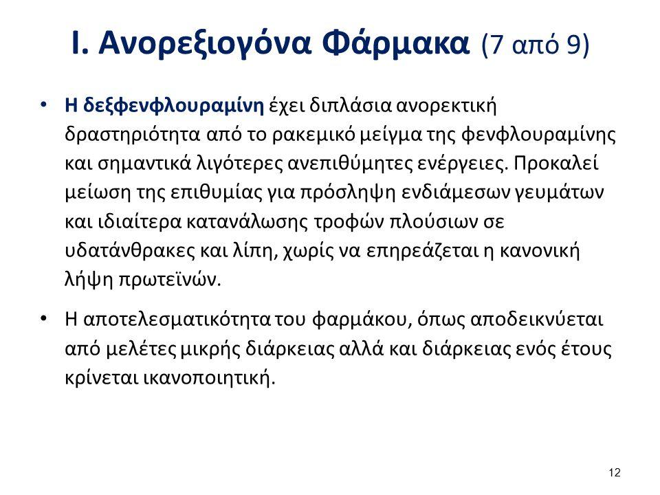 Ι. Ανορεξιογόνα Φάρμακα (8 από 9)
